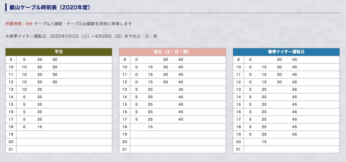 叡山ケーブル時刻表
