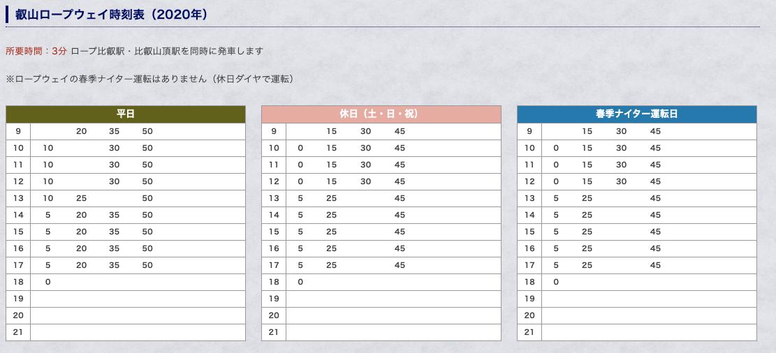 叡山ロープウェイ時刻表