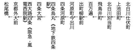 京都市バス 3系統 路線図